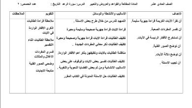 Photo of إعداد رائع لدروس مبحث اللغة العربية للحادي عشر الفصل الأول
