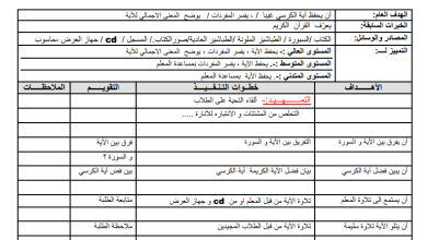 Photo of إعداد دروس مميز لمبحث التربية الإسلامية الصف الرابع الفصل الأول