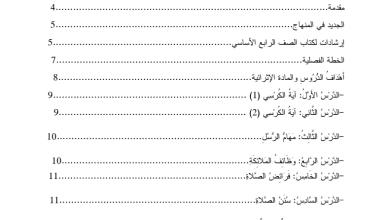 Photo of دليل مميز لتنفيذ مبحث التربية الإسلامية الصف الرابع الفصل الأول