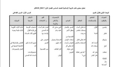 Photo of تحليل مميز لمحتوى مبحث التربية الإسلامية الصف السادس الفصل الأول