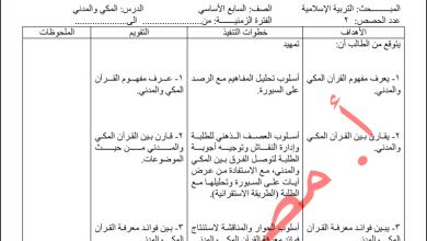 Photo of إعداد مميز لدروس التربية الإسلامية للصف السابع الفصل الأول