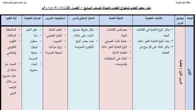 Photo of دليل مميز لتنفيذ مبحث العلوم للصف السابع الفصل الأول
