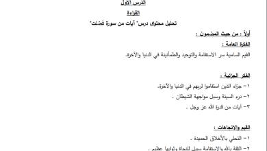 صورة تحليل رائع لمحتوى مبحث اللغة العربية للصف الثامن الفصل الأول