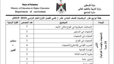 Photo of الخطة الوزارية المقررة لمبحث رياضيات الحادي عشر علمي الفصل الأول