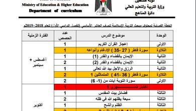 صورة خطة الوزارة لمبحث التربية الإسلامية الصف العاشر الفصل الأول