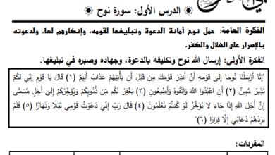 Photo of شرح رائع جدا مع أسئلة هامة لسورة نوح للغة العربية الصف التاسع