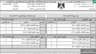 Photo of خطة الفصل الأول الرائعة لمبحث التلاوة والتجويد الصف السابع