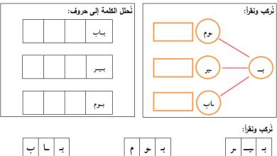 صورة أوراق عمل رائعة لحرف الباء للغة العربية الصف الأول الفصل الأول