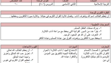 Photo of التحضير بالنظام الجديد لكامل مبحث التربية الإسلامية الصف الثاني الفصل الأول