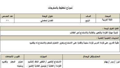 صورة التحضير بالنظام الجديد لدرس الفضل لمعلمتي للغة العربية رابع الفصل الأول