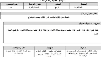 صورة التحضير بالنظام الجديد لدرس السمكة والحرية للغة العربية رابع الفصل الأول