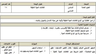 صورة التحضير بالنظام الجديد لكامل مبحث العلوم الصف السادس الفصل الأول
