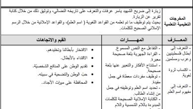 صورة التحضير بالنظام الجديد لنص مرحي للأبطال للغة العربية خامس الفصل الأول