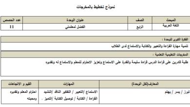 صورة التحضير بالنظام الجديد لكامل مبحث اللغة العربية الصف الرابع الفصل الأول
