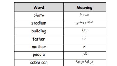 صورة أوراق عمل رائعة للوحدة الثانية للغة الإنجليزية الصف الخامس الفصل الأول