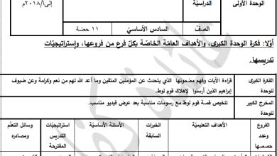 Photo of التحضير بالنظام الجديد لسورة الذاريات للغة العربية سادس الفصل الأول