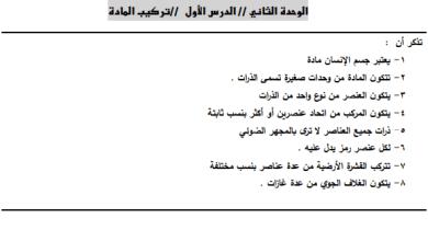 Photo of أوراق عمل رائعة لدرس تركيب المادة لعلوم الصف السادس الفصل الأول