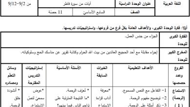 صورة التحضير بالنظام الجديد لسورة فاطر للغة العربية سابع الفصل الأول