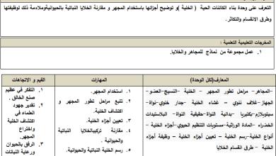 Photo of التحضير بالنظام الجديد للوحدة الأولى لعلوم الصف الثامن الفصل الأول