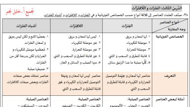 Photo of تلخيص رائع سؤال وجواب لدرس الفلزات واللافلزات لعلوم سادس الفصل الأول