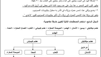 Photo of مراجعة هامة ومجابة لليلة امتحان مبحث علوم تاسع الفصل الأول