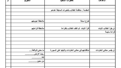 Photo of تحضير دروس رائع لمبحث التربية الإسلامية والتلاوة للصف الخامس الفصل الثاني