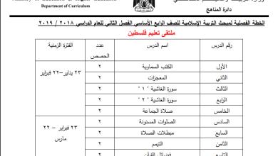 صورة خطة الوزارة الفصلية لمبحث التربية الإسلامية للصف الرابع الفصل الثاني 2018-2019