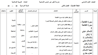 Photo of خطة الفصل الثاني لمبحث التربية الإسلامية للصف الأول الأساسي