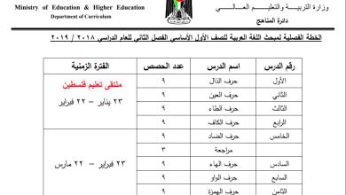 Photo of خطة الوزارة الفصلية لمبحث اللغة العربية للصف الأول الفصل الثاني 2018-2019