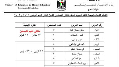 Photo of خطة الوزارة الفصلية لمبحث اللغة العربية للصف الثاني الفصل الثاني 2018-2019