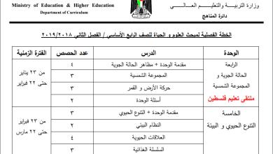 Photo of خطة الوزارة الفصلية لمبحث العلوم والحياة للصف الرابع الفصل الثاني 2018-2019
