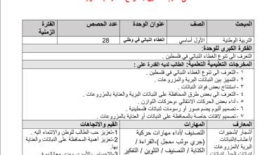 Photo of التحضير بنظام المخرجات للوحدة الأولى لمبحث التربية الوطنية أول الفصل الثاني