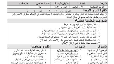 Photo of التحضير الكامل بنظام المخرجات لمبحث التربية الإسلامية للصف الأول الفصل الثاني