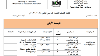 Photo of خطة حصرية للفصل الثاني لمبحث رياضيات الصف الخامس