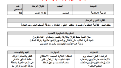 Photo of التحضير بالمخرجات لكامل مبحث التربية الإسلامية للصف الخامس الفصل الثاني