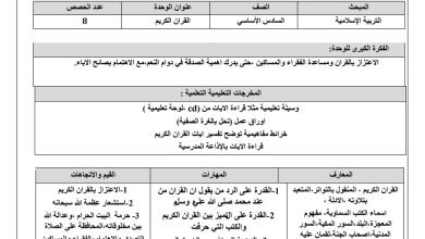 Photo of التحضير الكامل بنظام المخرجات لمبحث التربية الإسلامية للصف السادس الفصل الثاني