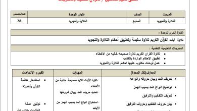 صورة التحضير الكامل بنظام المخرجات لمادة التلاوة والتجويد للصف السابع الفصل الثاني