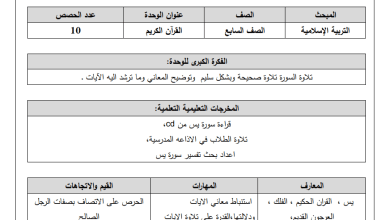 صورة التحضير بالمخرجات لكامل مبحث التربية الإسلامية للصف السابع الفصل الثاني