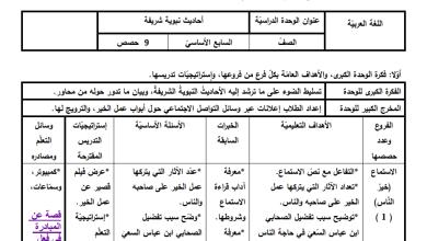 صورة تحضير بنظام المخرجات للوحدات 1-3 لمبحث اللغة العربية سابع الفصل الثاني