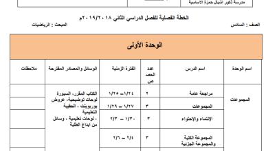 صورة خطة حصرية للفصل الثاني لمبحث رياضيات الصف السابع الفصل الثاني
