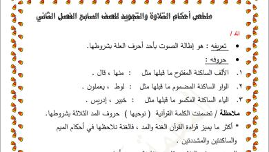 Photo of ملخص رائع وهام لأحكام التلاوة والتجويد للصف السابع الفصل الثاني