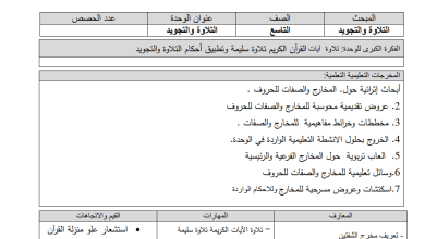 Photo of التحضير الكامل بنظام المخرجات لمادة التلاوة والتجويد للصف التاسع الفصل الثاني