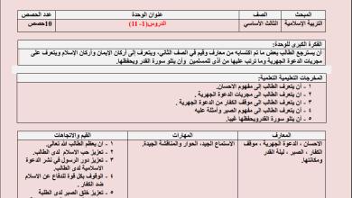 Photo of تحضير رائع بالمخرجات لمبحث التربية الإسلامية ثالث للدروس 1-11 الفصل الثاني