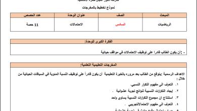 Photo of تحضير رائع بنظام المخرجات لوحدة الاحتمالات لرياضيات سادس الفصل الثاني