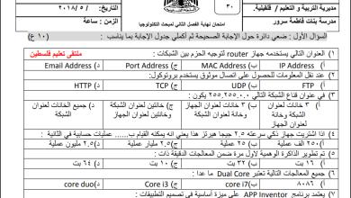 Photo of امتحان حكومة هام جدا لنهاية الفصل الثاني لمبحث التكنولوجيا للصف الحادي عشر
