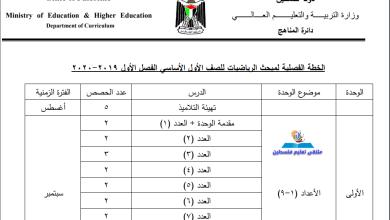 Photo of خطة الوزارة لعام 2019-2020 لمبحث الرياضيات للصف الأول الفصل الأول