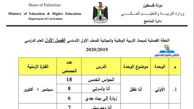 Photo of خطة الوزارة لعام 2019-2020 لمبحث التربية الوطنية والحياتية للصف الأول الفصل الأول