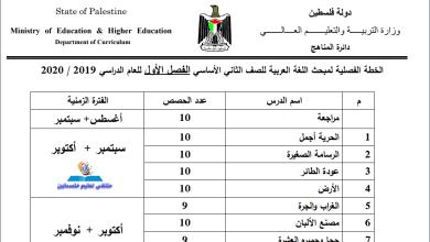 صورة خطة الوزارة لعام 2019-2020 لمبحث اللغة العربية للصف الثاني الفصل الأول
