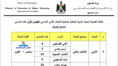 صورة خطة الوزارة لعام 2019-2020 لمبحث التربية الوطنية والحياتية للصف الثاني الفصل الأول