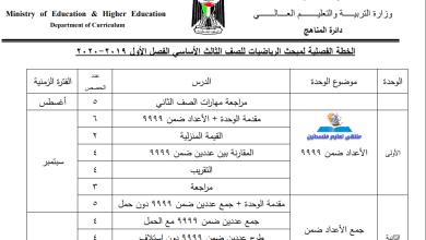 Photo of خطة الوزارة لعام 2019-2020 لمبحث الرياضيات للصف الثالث الفصل الأول